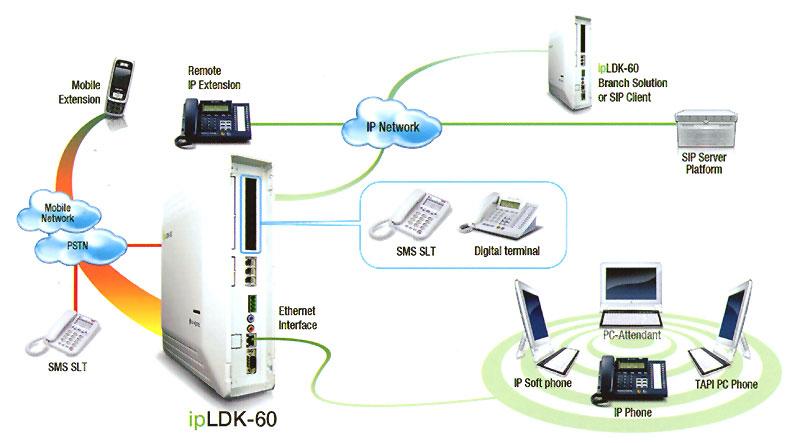 схема подключения lg .