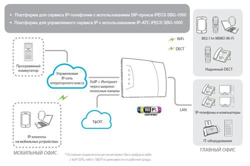 Схема конфигурации и сервисных приложений